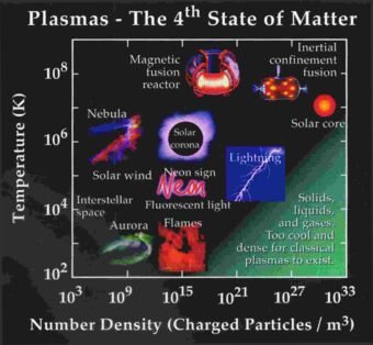 multiscale plasma graphic